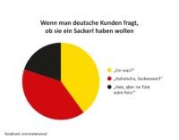 Österreich in leiwanden Grafiken - Beispielgrafik - © Holzbaumverlag